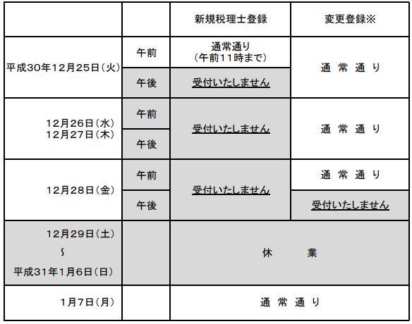 東京税理士会の年末年始の予定