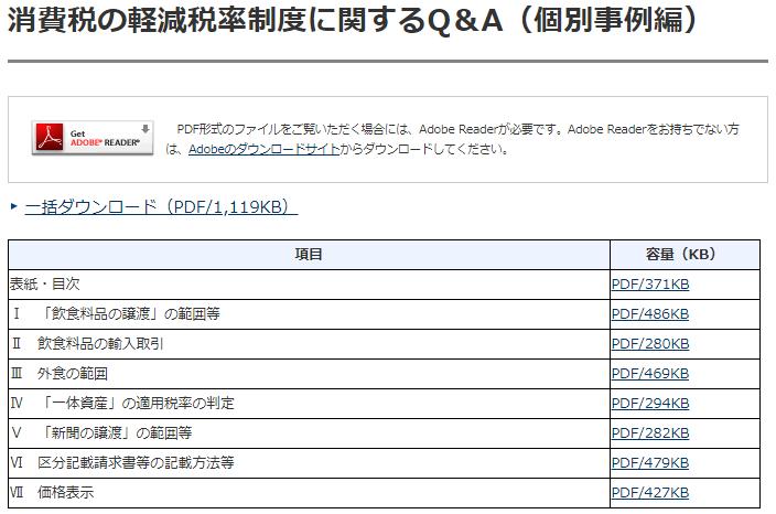 消費税関連の国税庁HP画面です。