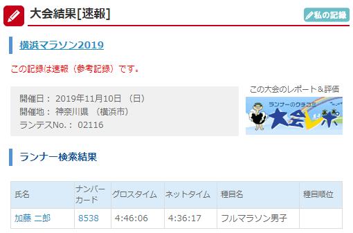 横浜マラソン2019の個人記録です。