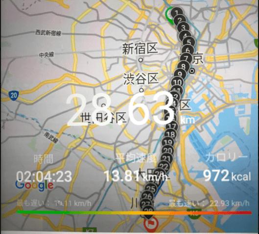 自転車通勤28km